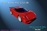 /images/133/2006-03-paragon-noble-pro1.jpg - 02883: red 2005 Noble M12 GTO-3R at Paragon Motorcars … March 2006 -- Centennial, Colorado